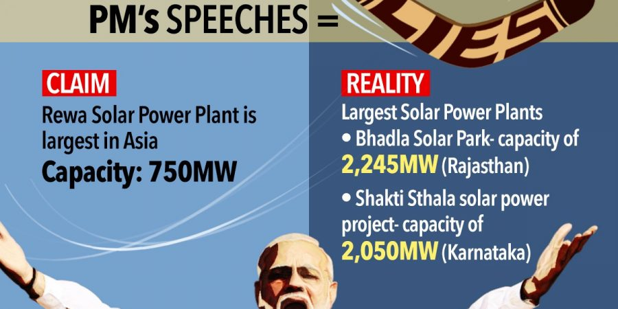 ModiLies about Rewa Power Project